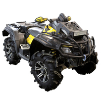 Расширители арок PANZERBOX ATV Can Am Outlander G1